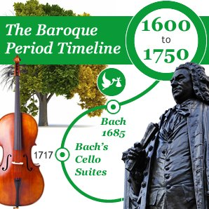 The Baroque Period Timeline