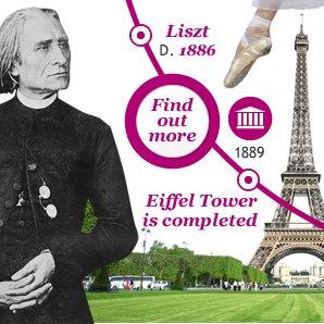 Liszt Died 1886