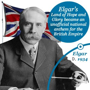 Elgar: music, biography and videos