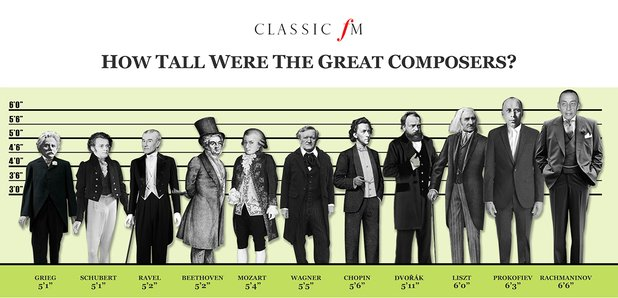 Rachmaninoff Height